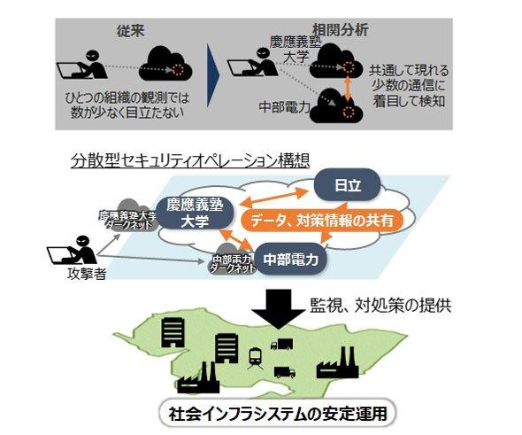 f:id:tanigawa:20190618190834j:plain