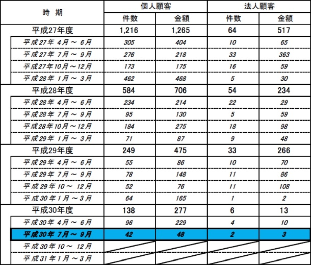 f:id:tanigawa:20190715211936j:plain