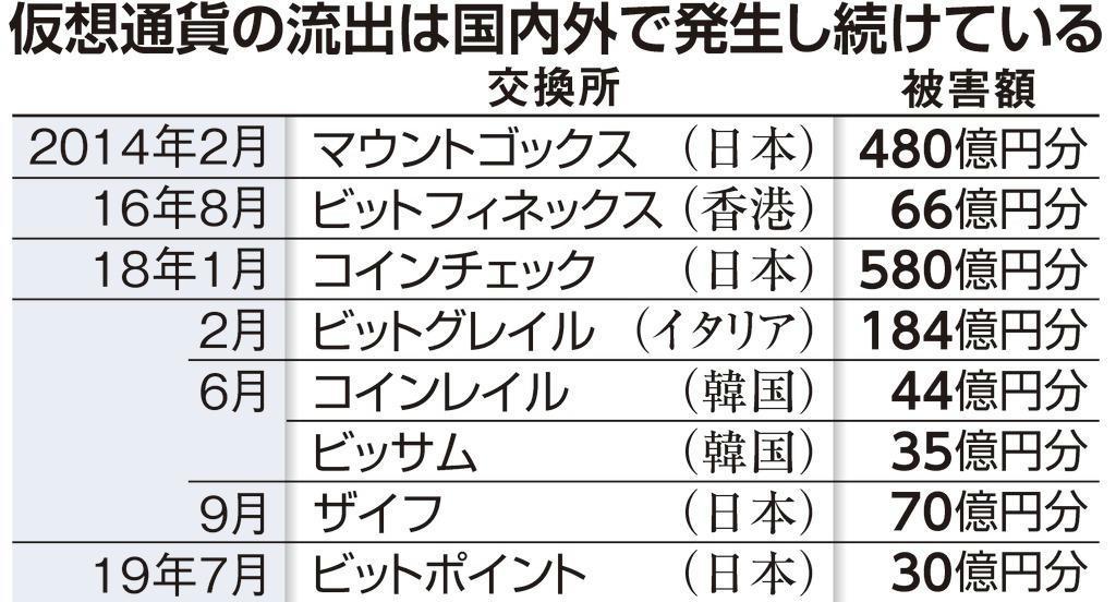f:id:tanigawa:20190720112408j:plain