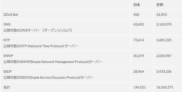 f:id:tanigawa:20190808042538j:plain