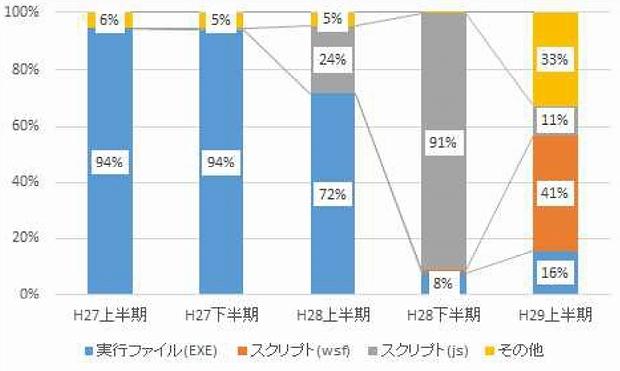 f:id:tanigawa:20190812082845j:plain