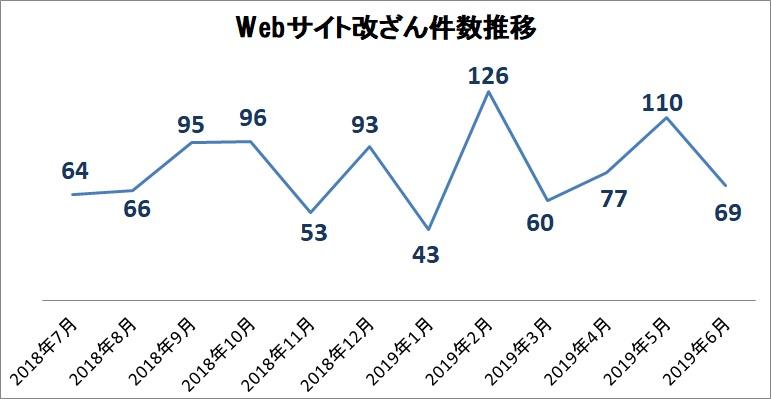 f:id:tanigawa:20190826190732j:plain