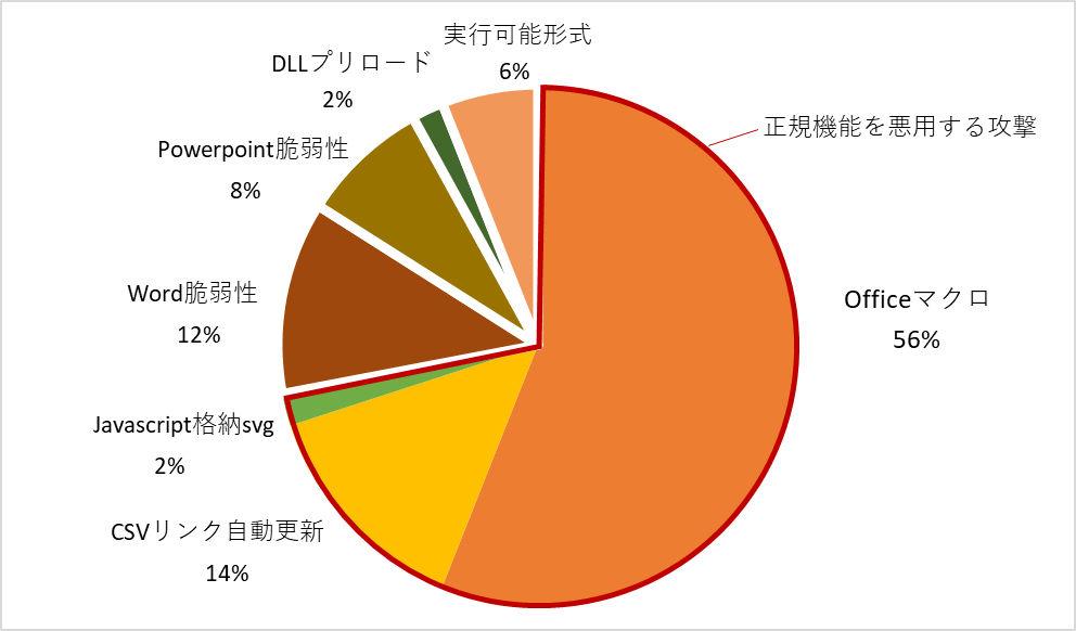 f:id:tanigawa:20191001183540j:plain