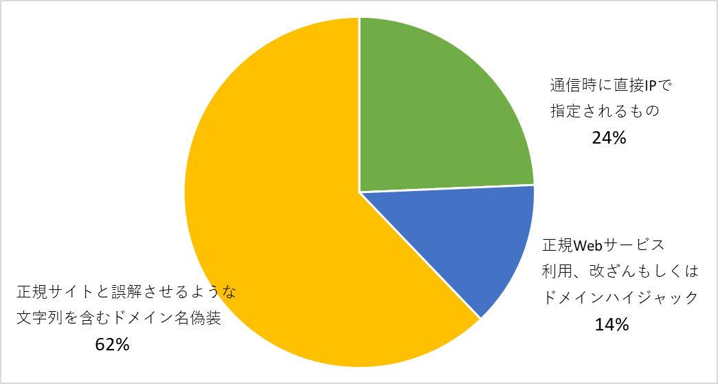 f:id:tanigawa:20191001183617j:plain