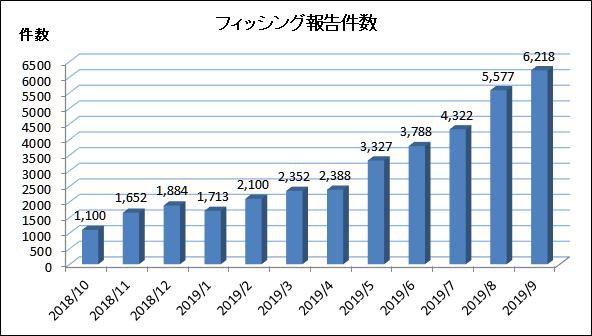 f:id:tanigawa:20191004040330p:plain