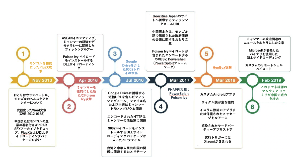 f:id:tanigawa:20191014204549p:plain