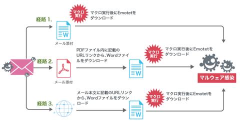f:id:tanigawa:20191018062311p:plain