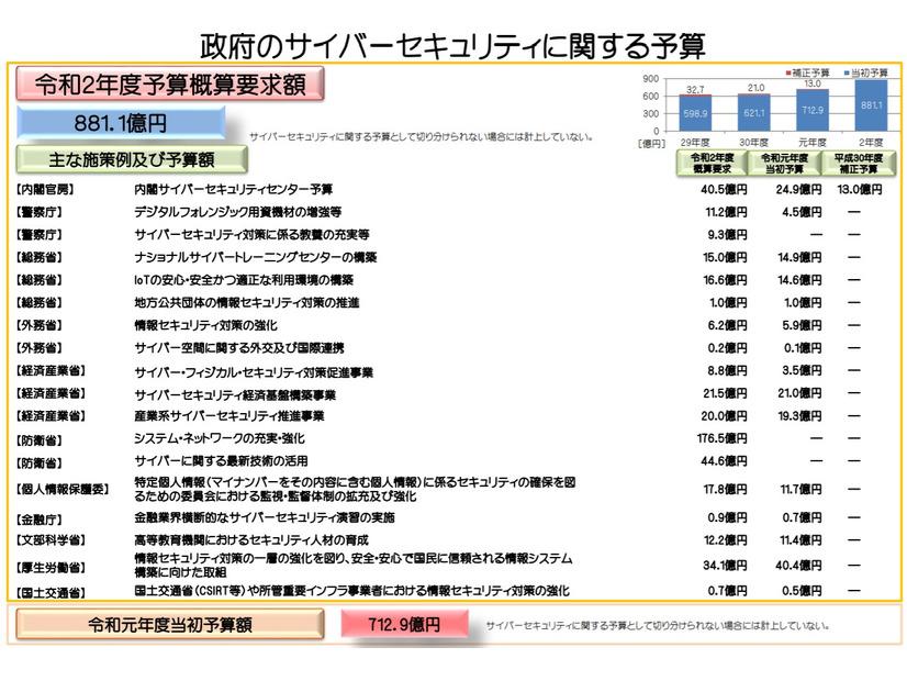 f:id:tanigawa:20191022093000j:plain