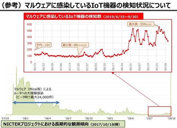 f:id:tanigawa:20191030070801j:plain