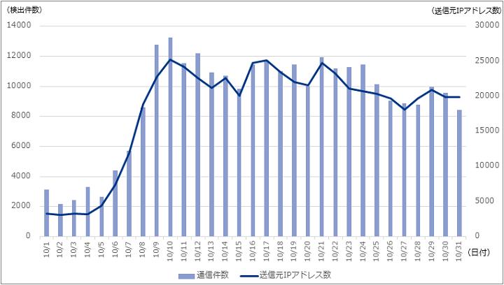 f:id:tanigawa:20191201080821p:plain