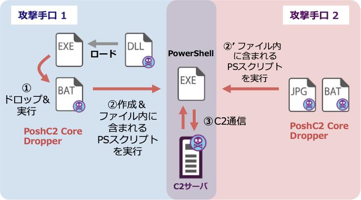 f:id:tanigawa:20191201202108p:plain