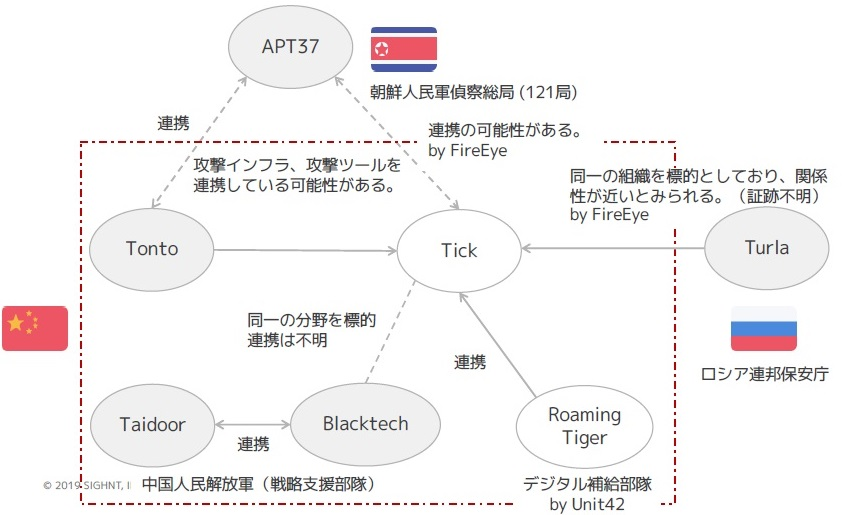 f:id:tanigawa:20191202172249j:plain