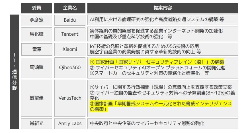 f:id:tanigawa:20191202172605j:plain