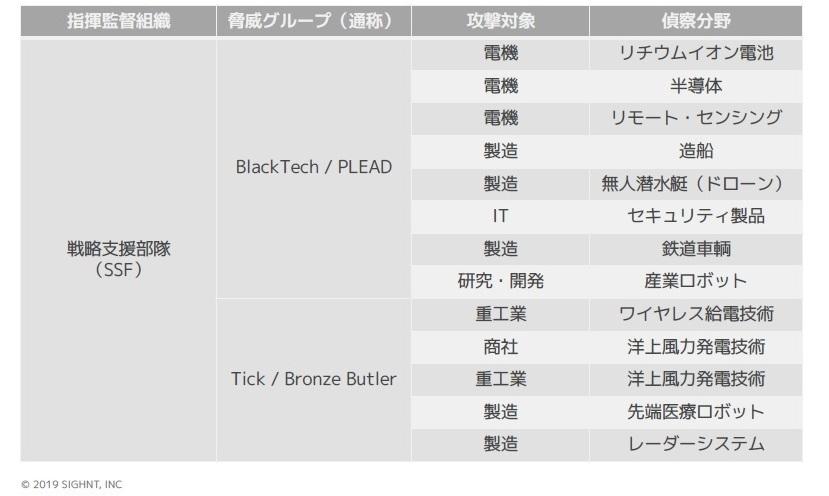 f:id:tanigawa:20191202172642j:plain