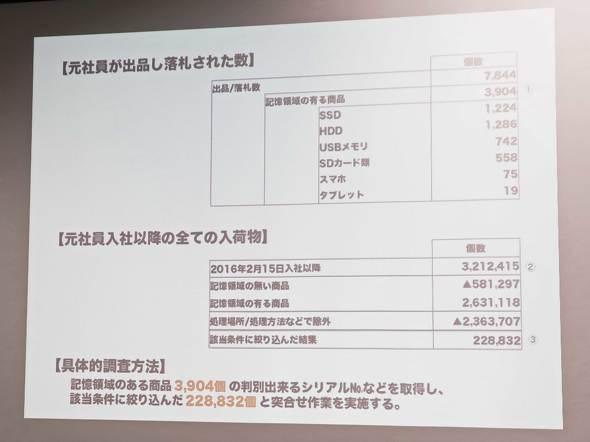 f:id:tanigawa:20191211055747j:plain