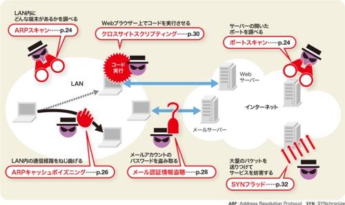 f:id:tanigawa:20191223075613j:plain