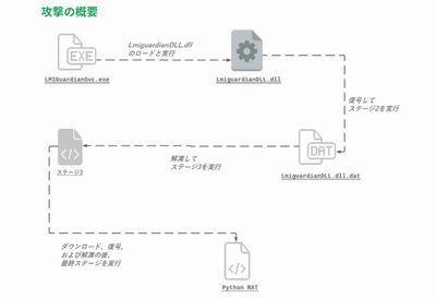 f:id:tanigawa:20191226200313j:plain