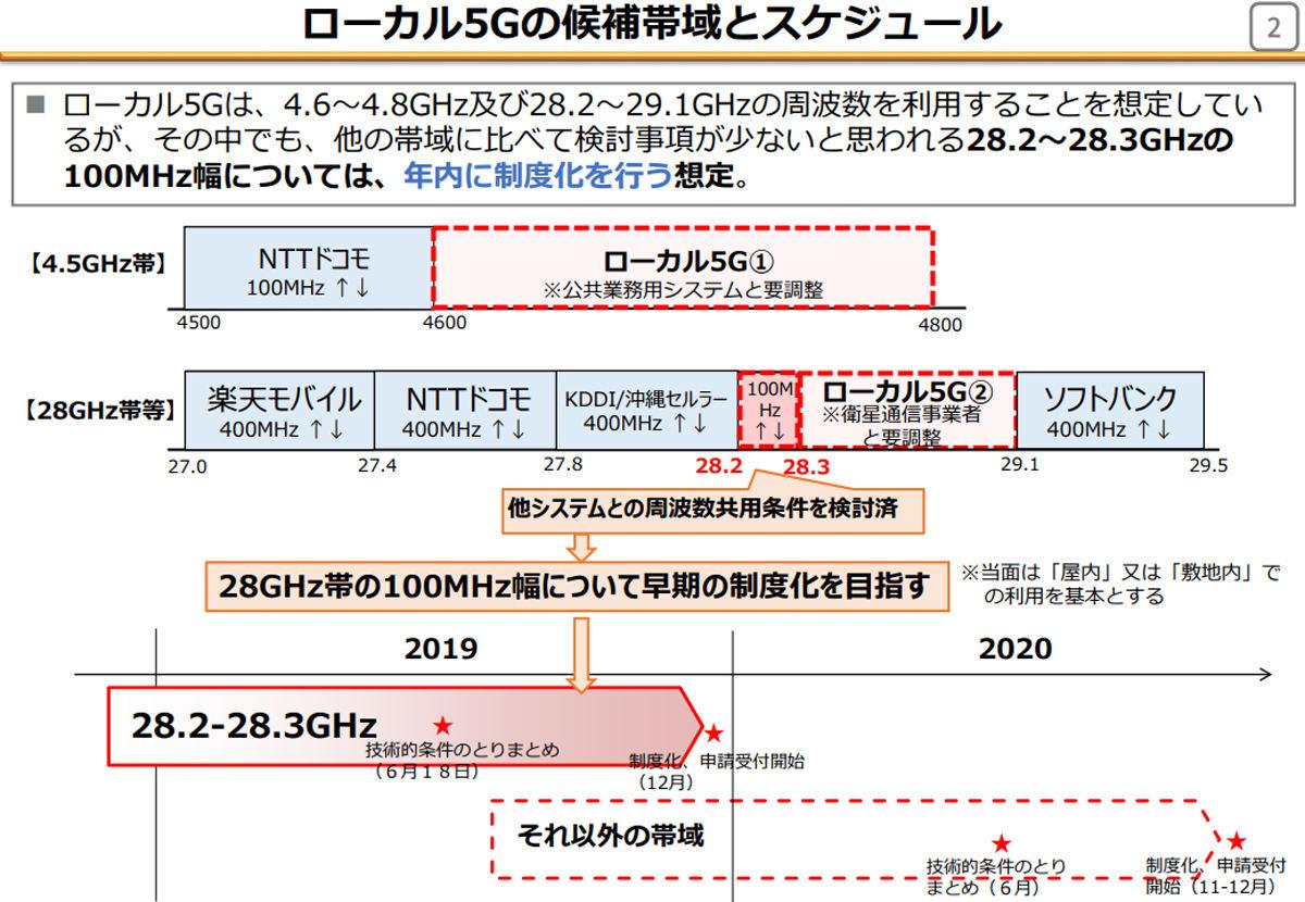 f:id:tanigawa:20200108175104j:plain