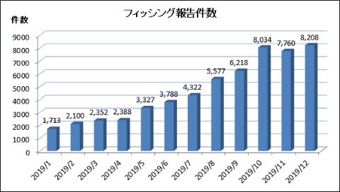 f:id:tanigawa:20200110045851p:plain