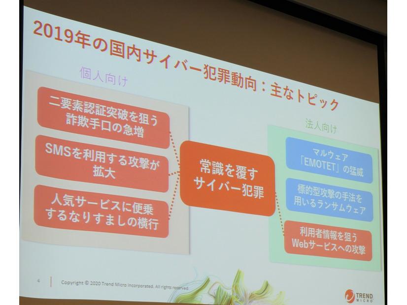 f:id:tanigawa:20200111122543j:plain