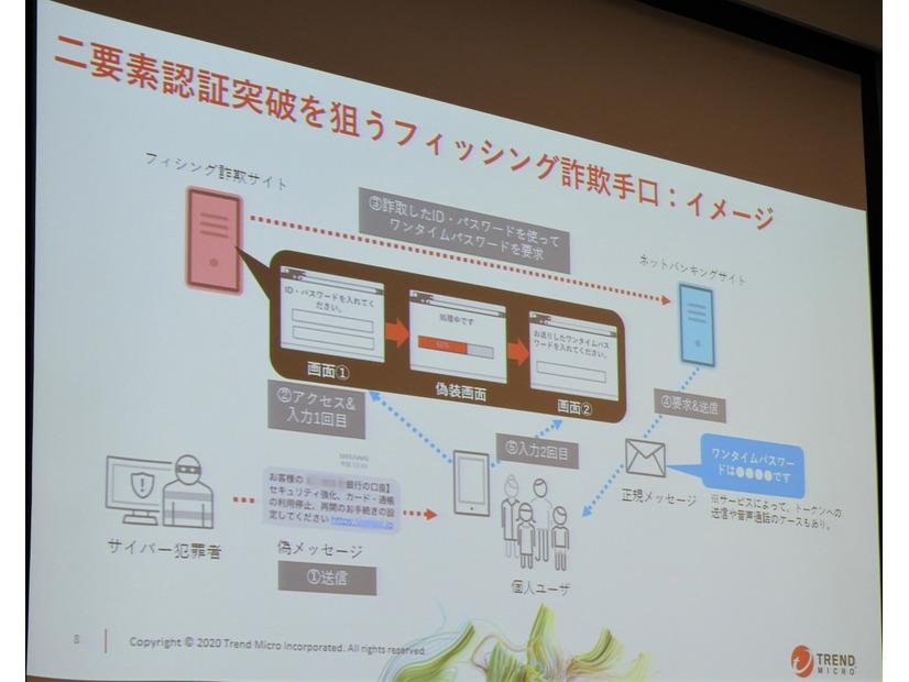 f:id:tanigawa:20200111122552j:plain
