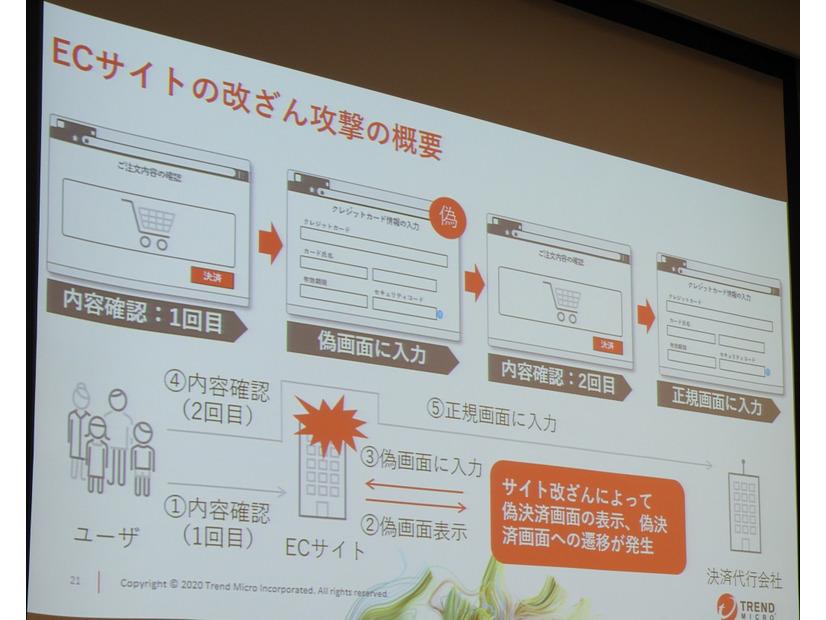 f:id:tanigawa:20200111122615j:plain