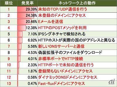 f:id:tanigawa:20200112191155j:plain