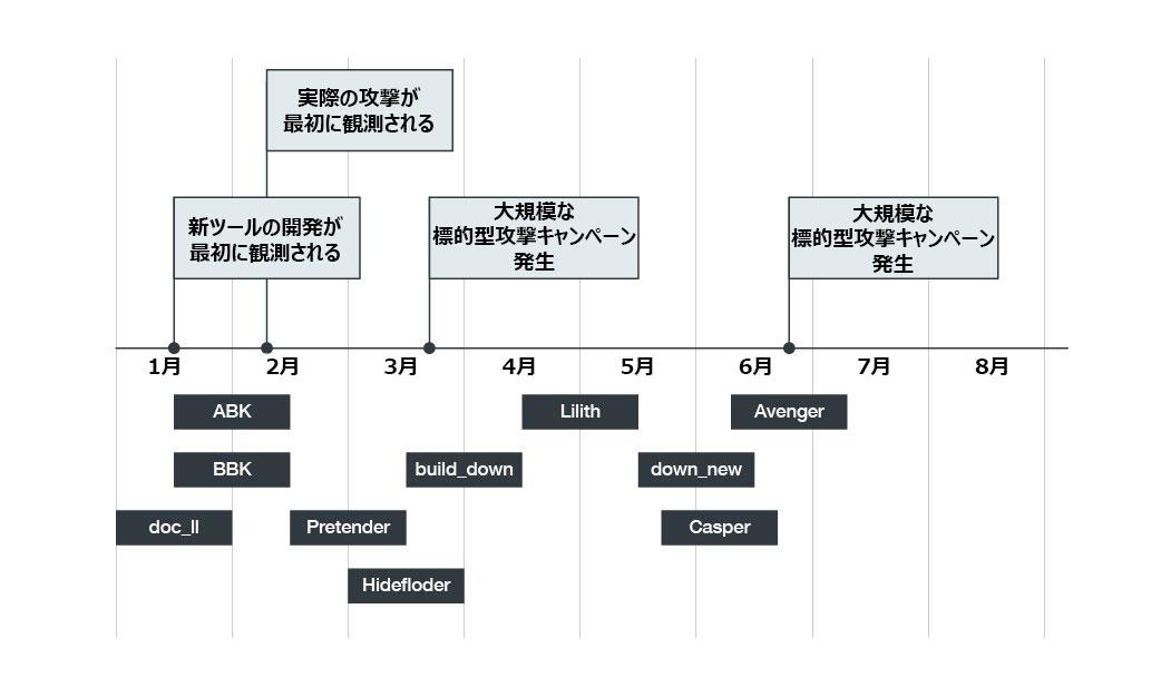 f:id:tanigawa:20200121063502p:plain