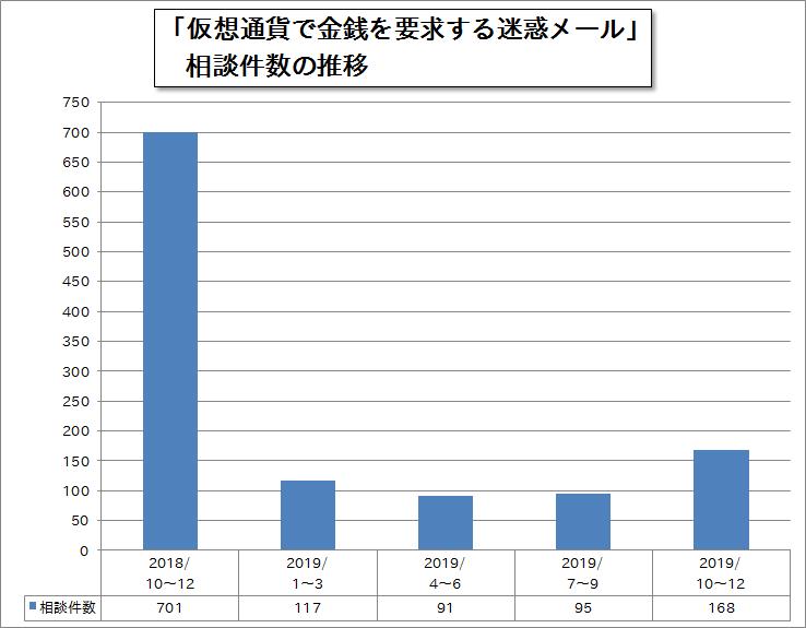 f:id:tanigawa:20200125081919p:plain
