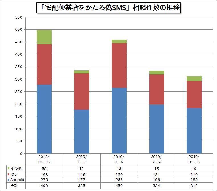 f:id:tanigawa:20200125081933p:plain