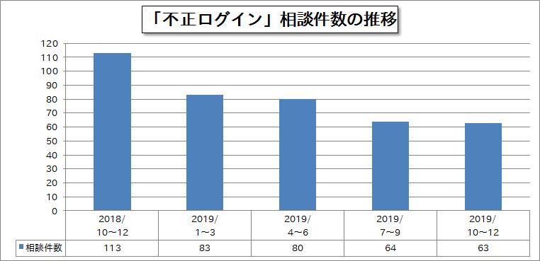 f:id:tanigawa:20200125081948p:plain