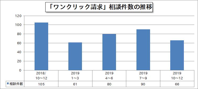 f:id:tanigawa:20200125082032p:plain