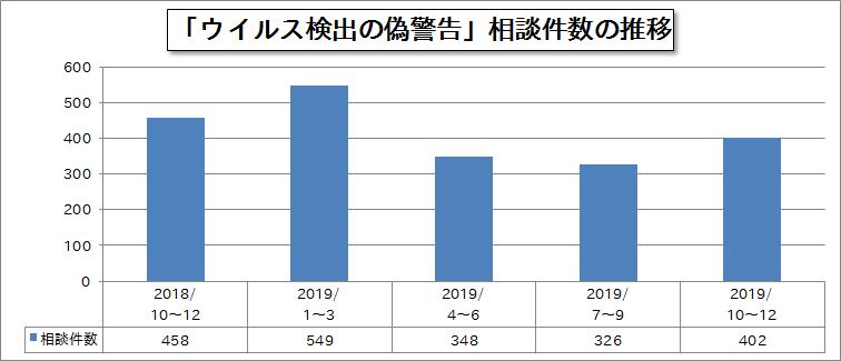 f:id:tanigawa:20200125082045p:plain