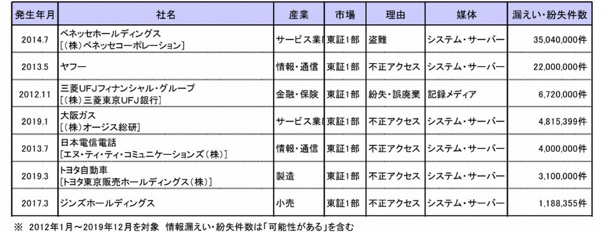 f:id:tanigawa:20200128063353j:plain