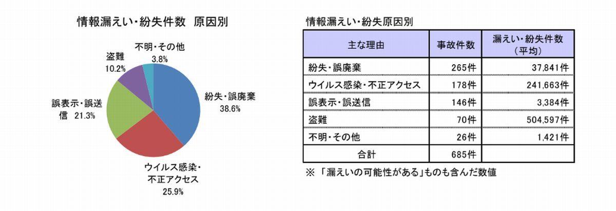 f:id:tanigawa:20200128063403j:plain