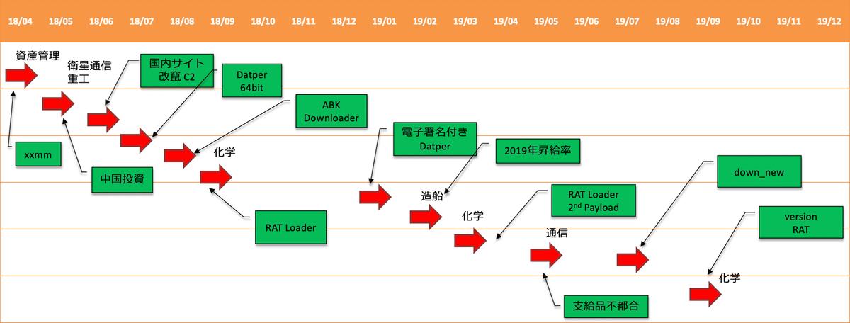 f:id:tanigawa:20200129065818p:plain