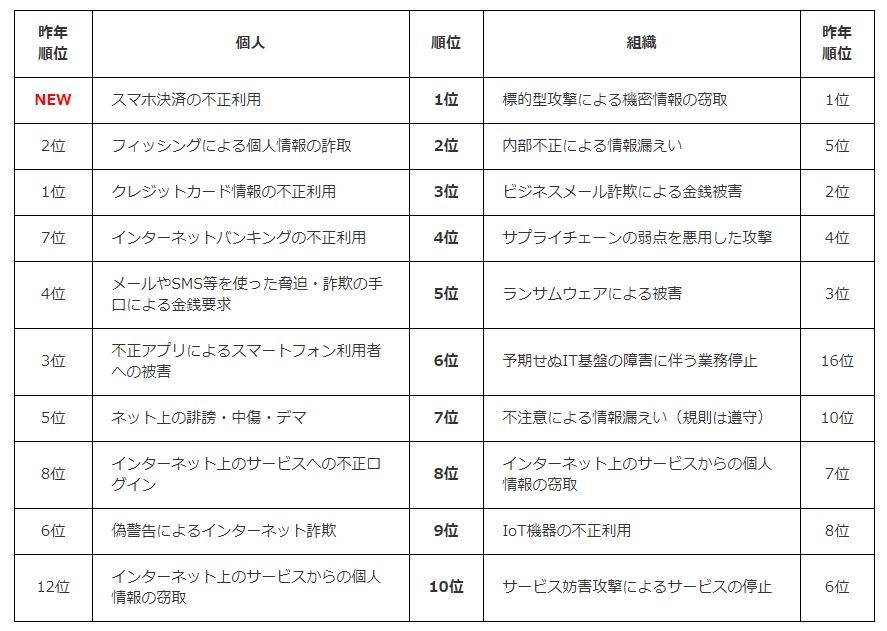 f:id:tanigawa:20200129174550p:plain