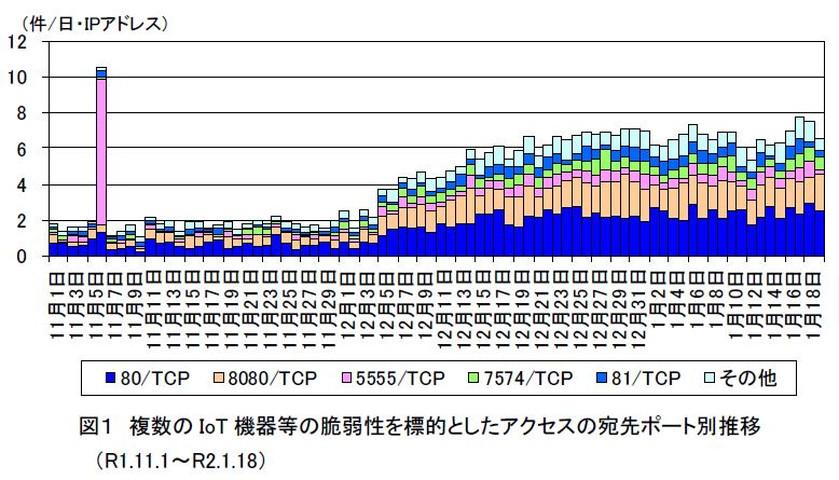 f:id:tanigawa:20200204173741j:plain