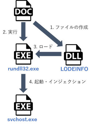f:id:tanigawa:20200220185034j:plain