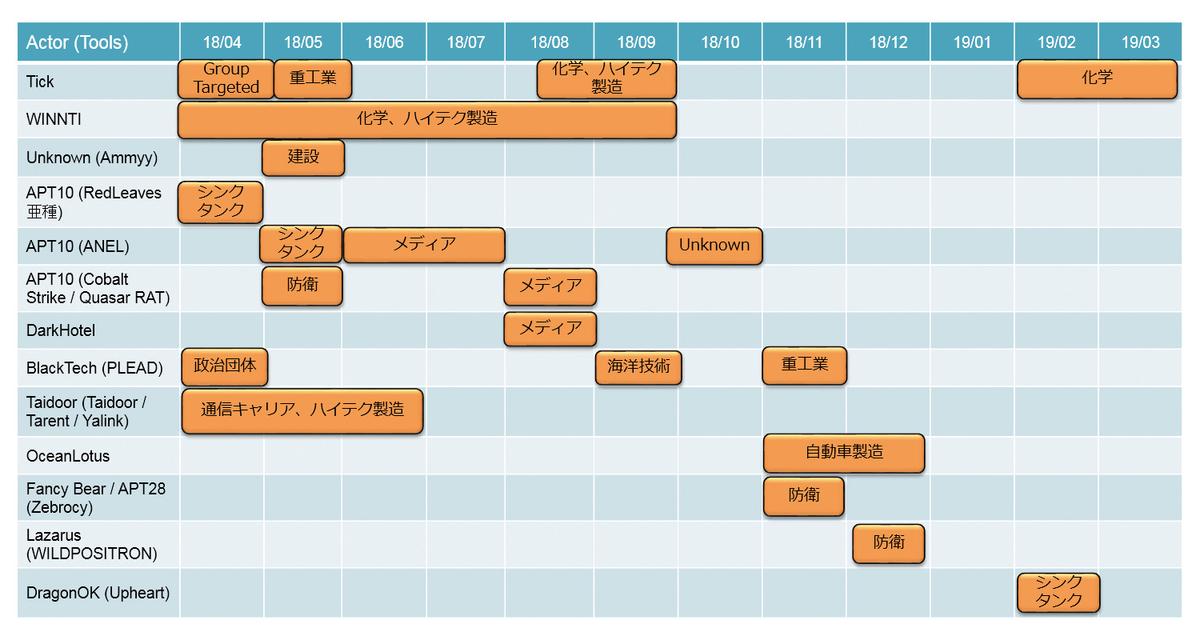 f:id:tanigawa:20200227163421j:plain