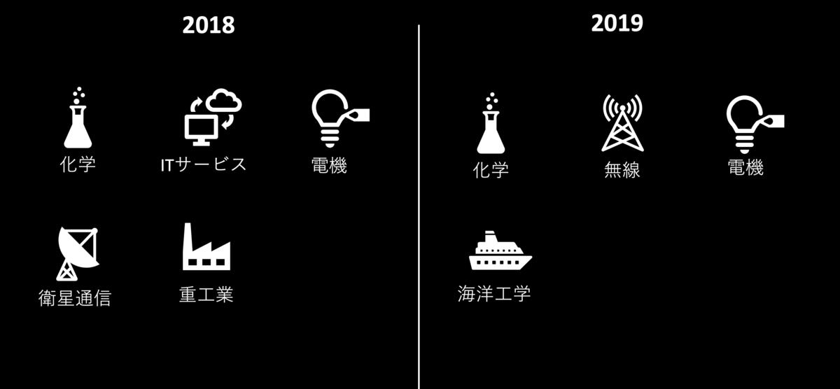 f:id:tanigawa:20200227181622p:plain