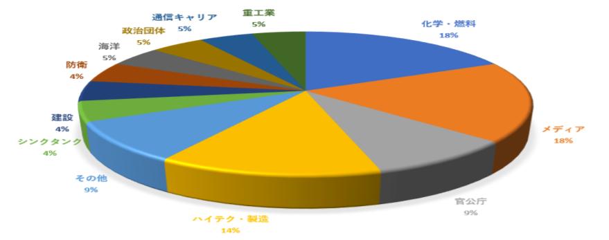 f:id:tanigawa:20200227192539p:plain