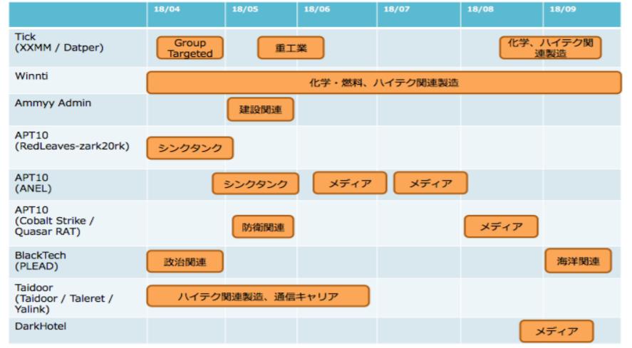 f:id:tanigawa:20200227192649p:plain