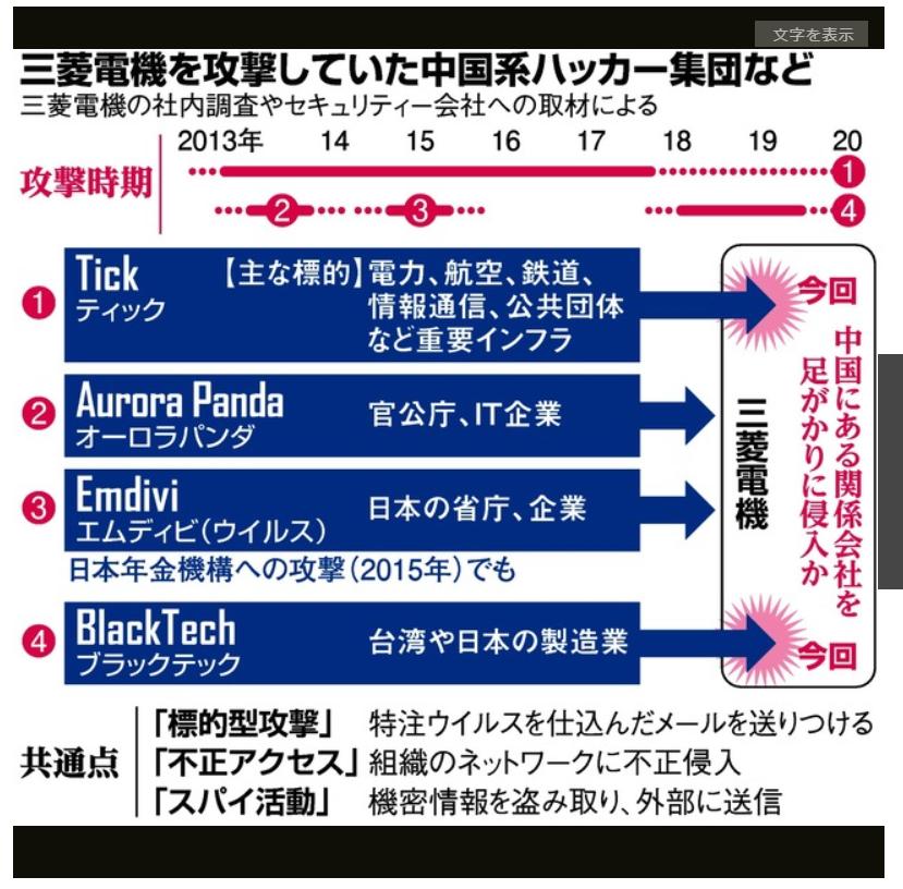 f:id:tanigawa:20200308175605p:plain