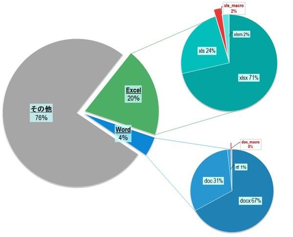 f:id:tanigawa:20200317190541j:plain
