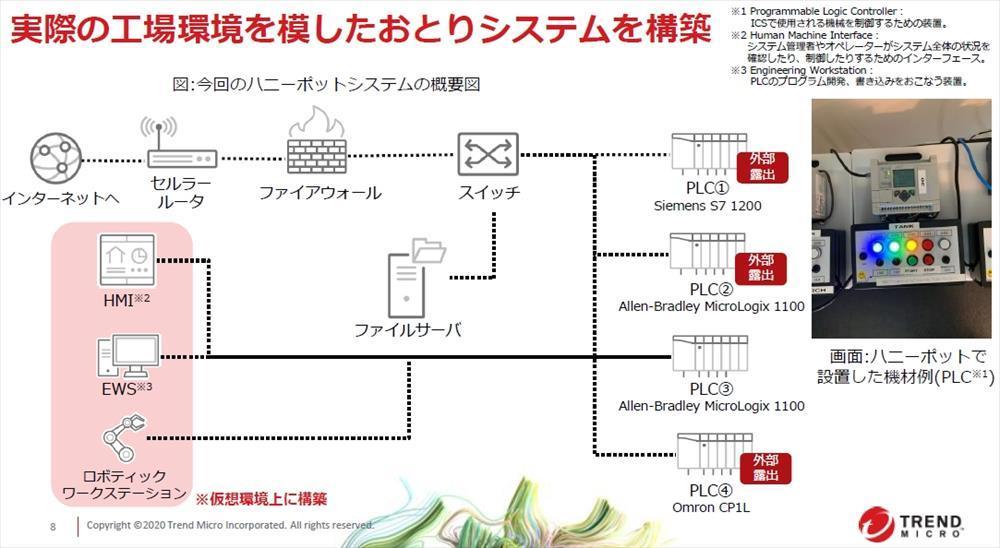 f:id:tanigawa:20200317190828j:plain