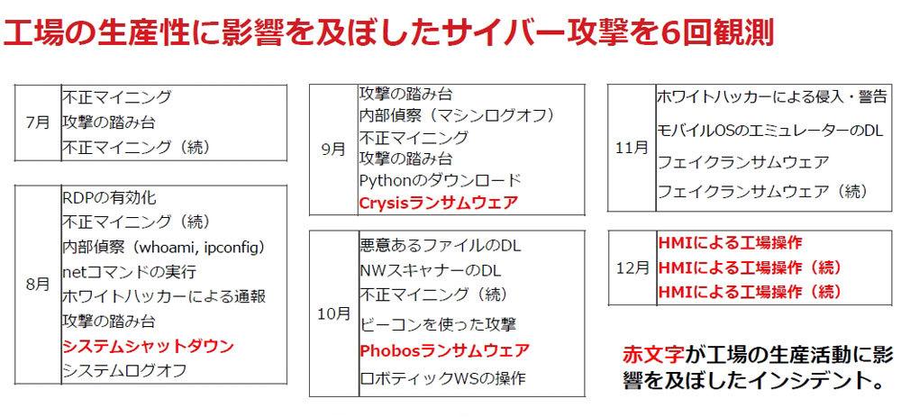 f:id:tanigawa:20200317190919j:plain
