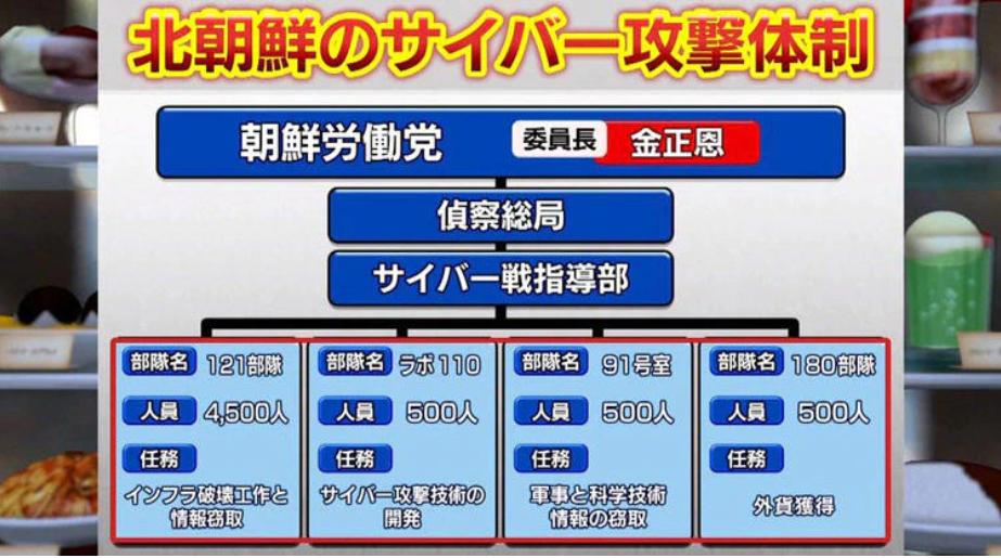 f:id:tanigawa:20200319074153p:plain
