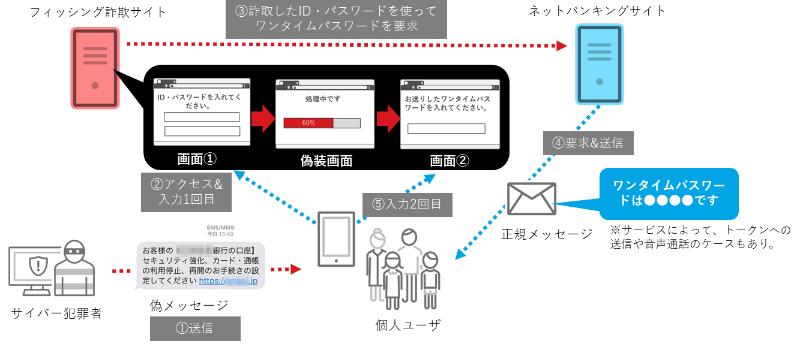 f:id:tanigawa:20200319212036p:plain