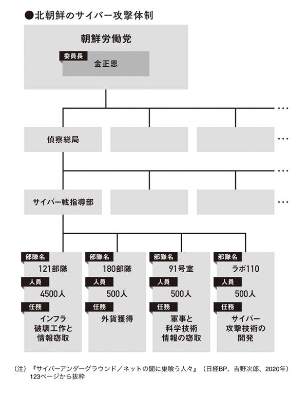 f:id:tanigawa:20200323185632j:plain